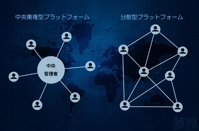 Dapps 分散型プラットフォーム 中央集権型プラットフォーム